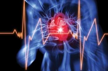 Gói Khám tim mạch